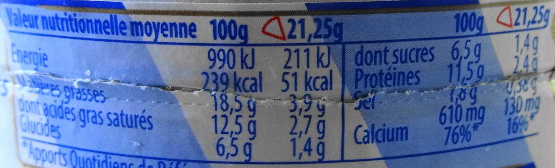 La vache qui rit® 8 Portions (18,5 % MG) - Nutrition facts