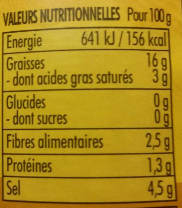 Olives Vertes à la farce d'anchois - Nutrition facts - fr