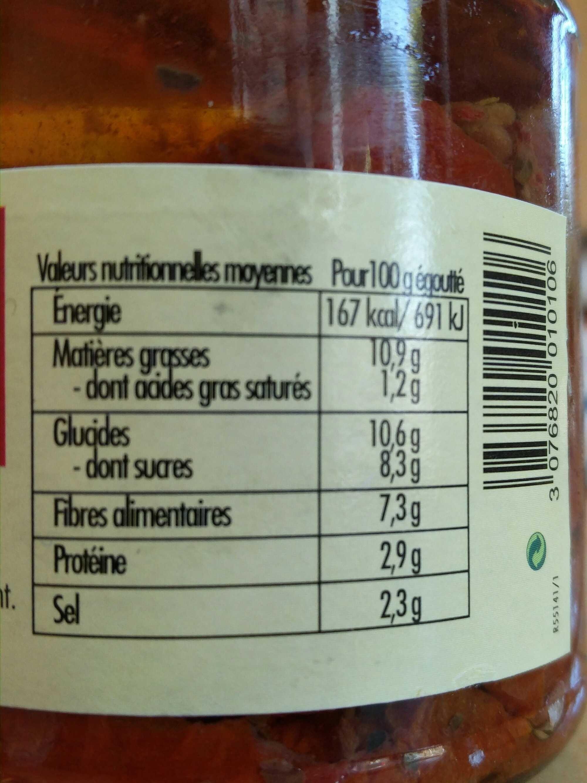 Tomates séchées à l'huile - Nutrition facts - fr