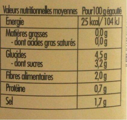 Petits oignons blancs nacrés CRESPO, bocal de - Nutrition facts - fr