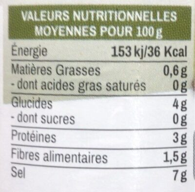 Baby Capers - Informations nutritionnelles - fr