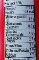 moutarde de Dijon extra-forte de stimula - Informations nutritionnelles