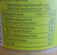 moutarde citron et thym - Nutrition facts
