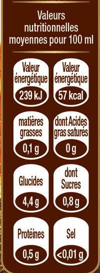 Grimbergen - 6x25cl grimbergen ambree - 6.50 degre alcool - Nutrition facts - fr