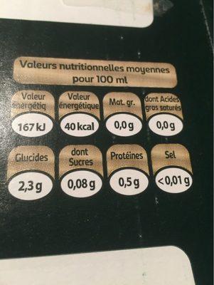 Carlsberg - Informations nutritionnelles