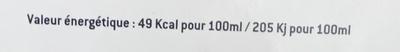 1664 6x25cl 1664 fruits rouges 4.5 degre alcool - Informations nutritionnelles - fr