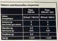 Original Bière blonde - Nutrition facts - fr