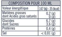 1664 6x25cl 1664 blanc sans alcool 0.4 degre alcool - Valori nutrizionali - fr