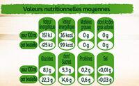 Twist citron vert 0.0% - Nutrition facts - fr