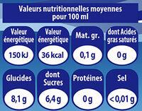 Force 4 - 20x25cl force 4 dt 4 offert - 0.40 degre alcool - Valori nutrizionali - fr