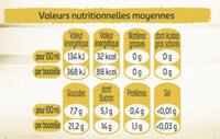 Bière Sans Alcool CITRON 0,0% - Valori nutrizionali - fr