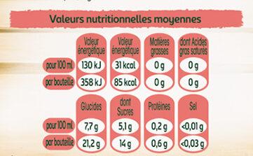 Tourtel - 6x27,5cl tourtel twist agrume - 0.00 degre alcool - Informations nutritionnelles - fr