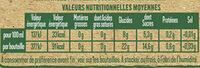 Tourtel - 6x27,5cl ttwist agru frbio-01 - 0.00 degre alcool - Informations nutritionnelles - fr