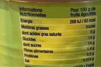 Abricots Pelés - Informations nutritionnelles - fr