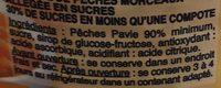 Compote de Pêches Morceaux - Ingrédients