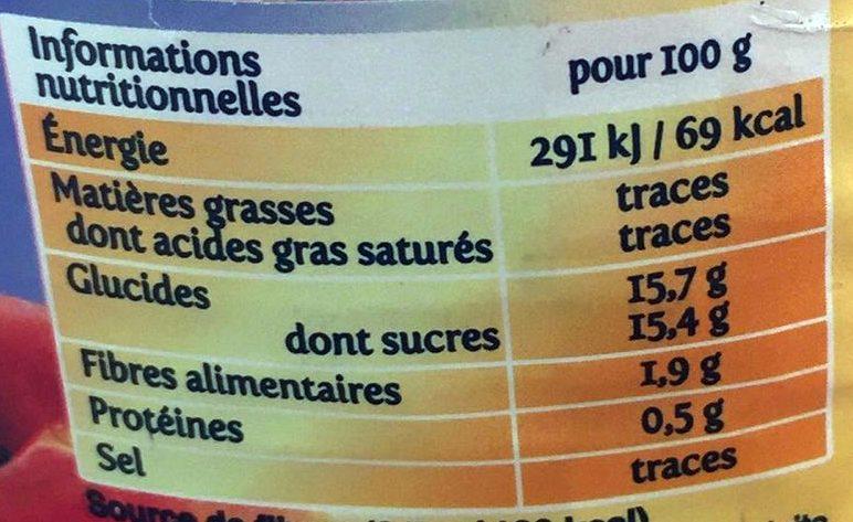Compote de Pêches Morceaux - Informations nutritionnelles