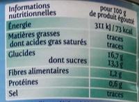 Mangues en tranches - Nutrition facts - fr