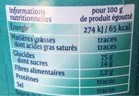 Lychees dénoyautés - Nutrition facts - fr
