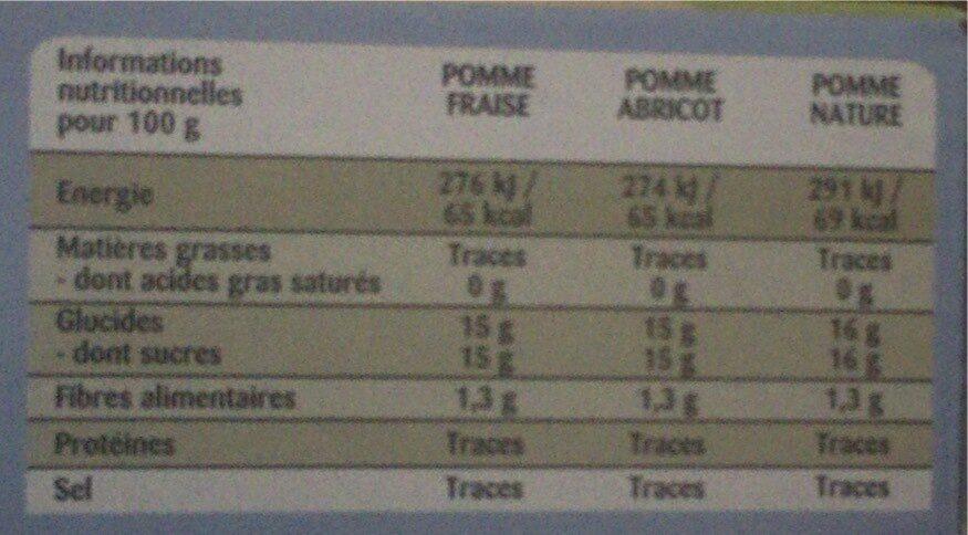 Berlingos' Obélix (Pomme Fraise / Pomme Abricot / Pomme) - Voedingswaarden - fr