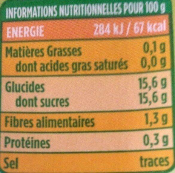 Compote pomme - Voedingswaarden - fr