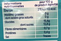 Ananas Origine Thaïlande en Tranches - Informations nutritionnelles
