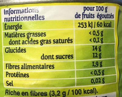 Poires william's au sirop SAINT MAMET - Informations nutritionnelles