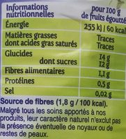 Pêches - Nutrition facts