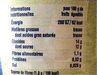 Pêches avec jus naturel - Nutrition facts - fr