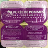 Puree de pomme des consommateurs - Product