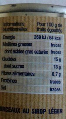 Ananas en morceaux - Voedigswaarden