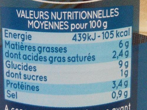 Quenelles de Brochet, Sauce Nantua - Voedingswaarden