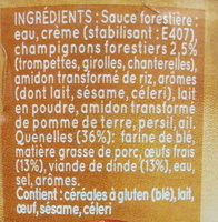 Quenelles de Volaille, Sauce Forestière - Ingredients