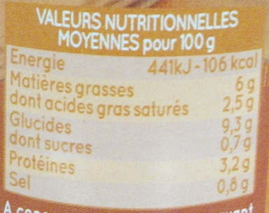 Quenelles de Volaille, Sauce Forestière - Nutrition facts