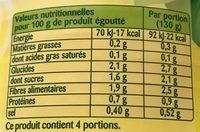 Coeurs de Céleri - Informations nutritionnelles - fr