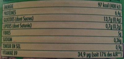 Lentilles cuisinées - 400 g - Bonduelle - Voedingswaarden - fr