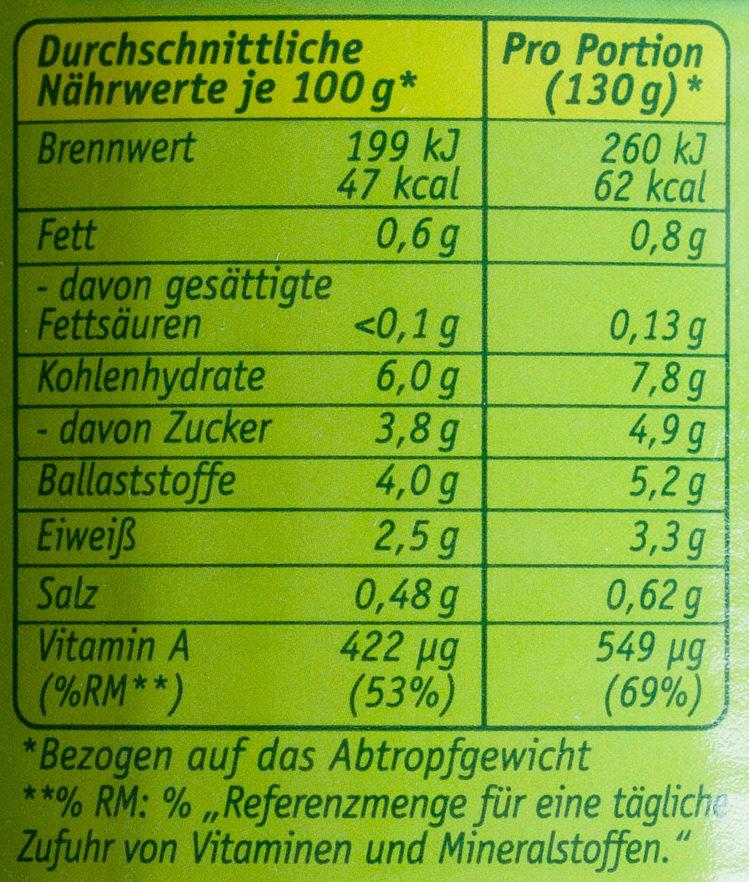 Erbsen & Möhrchen zart und fein - Nutrition facts
