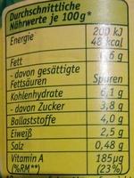 Erbsen mit Möhren - Informations nutritionnelles