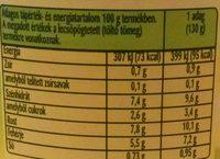 Zöldborsó - Informations nutritionnelles - hu