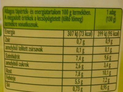 Zöldborsó Családi kiszerelés - Valori nutrizionali - hu