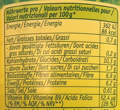 Junge Erbsen zart und fein - Informations nutritionnelles - de