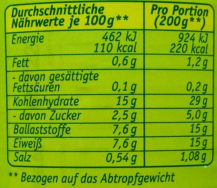 Vörösbab - Nährwertangaben - de