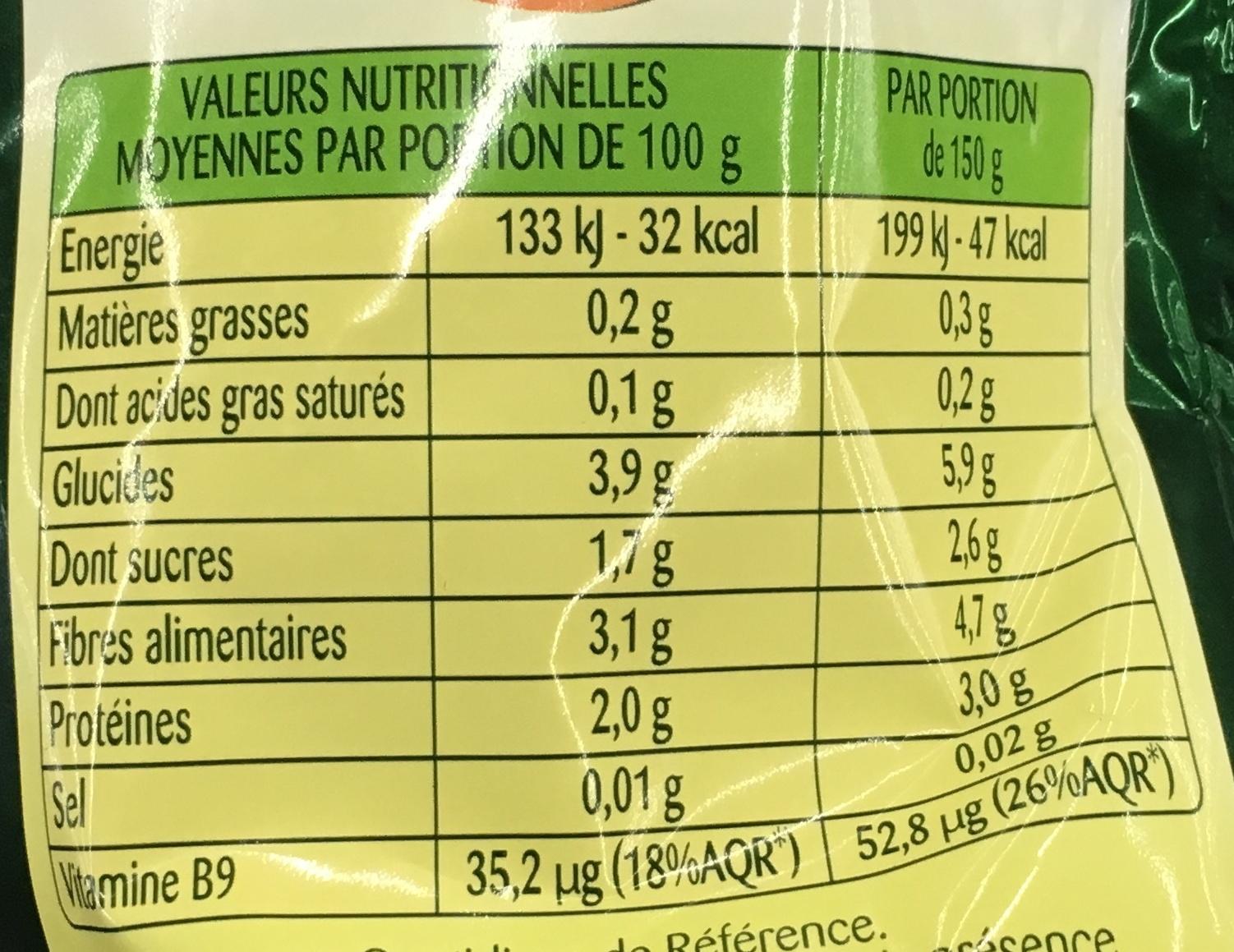 haricots verts extra fins bonduelle calories valeurs nutritionnelles et avis de consommation. Black Bedroom Furniture Sets. Home Design Ideas
