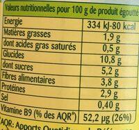 Maïs - Informations nutritionnelles - fr