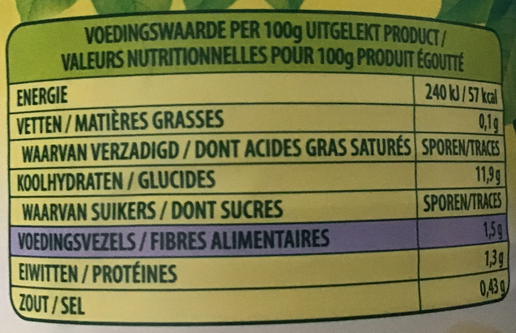 Krielaardappeltjes - Nutrition facts - nl