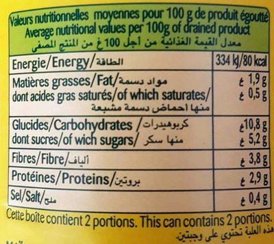 Maïs doux sans OGM - Voedigswaarden