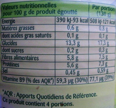 Flageolets Verts Extra-Fins - Nutrition facts