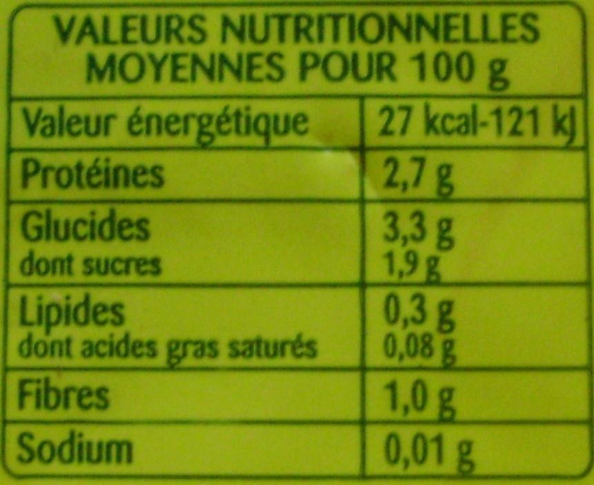 Asperges Vertes - Nutrition facts - fr