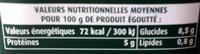Petits Pois sélection 'tendres et fondants' - Informations nutritionnelles - fr