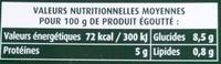 Petits pois Cassegrain - Informations nutritionnelles