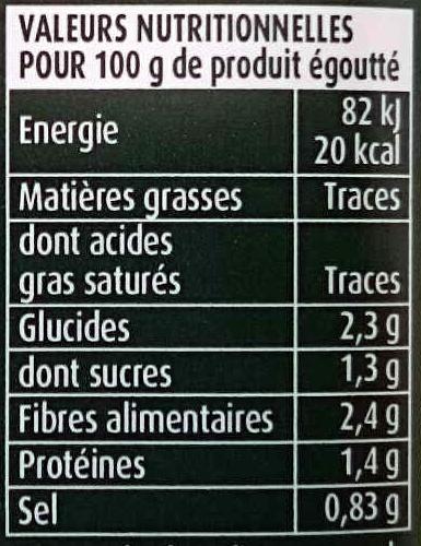 Options pop corn sucré calorie